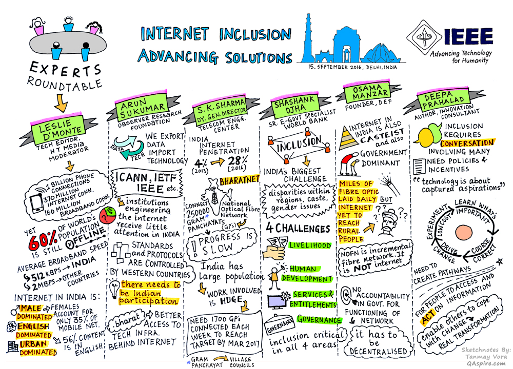 IIAS_Delhi_Experts_Roundtable_InfoSketch_Final