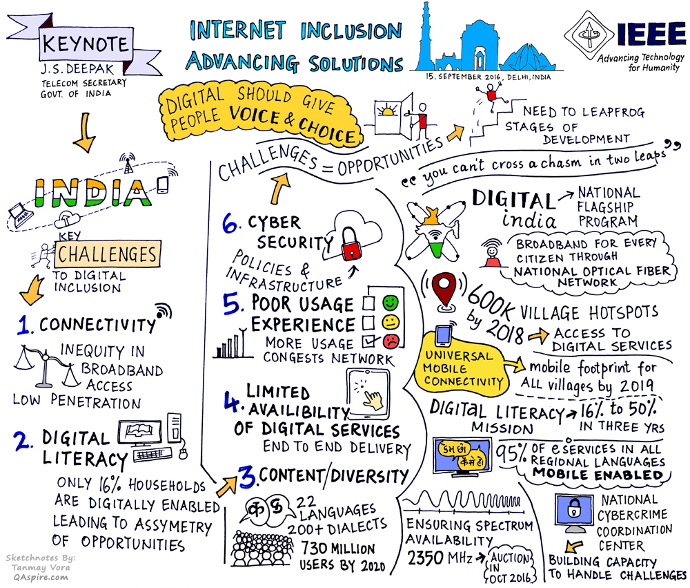 IIAS_Delhi_Keynote_J_S_Deepak_InfoSketch_Final