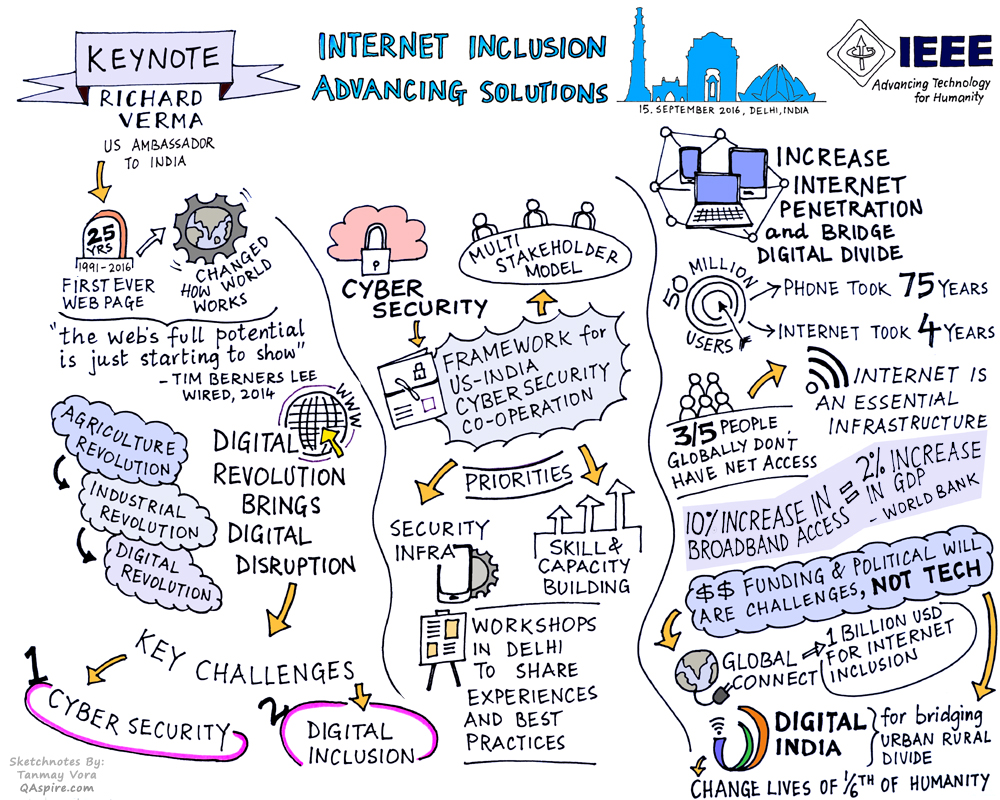 IIAS_Delhi_Keynote_Richard_Verma_InfoSketch_Final
