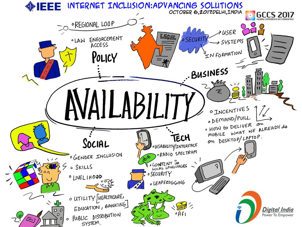 IIAS_India 2017